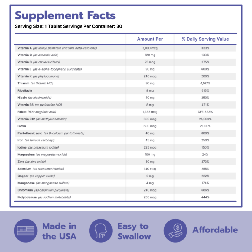 Just One 30 Count Tablets Supplement Facts Panel
