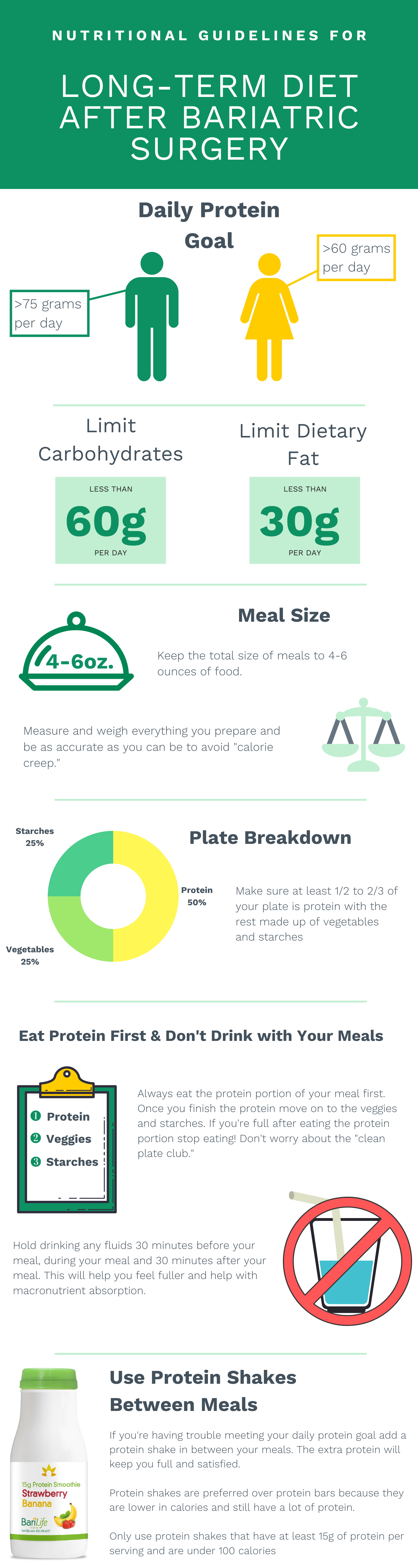what is a bariatric diet?