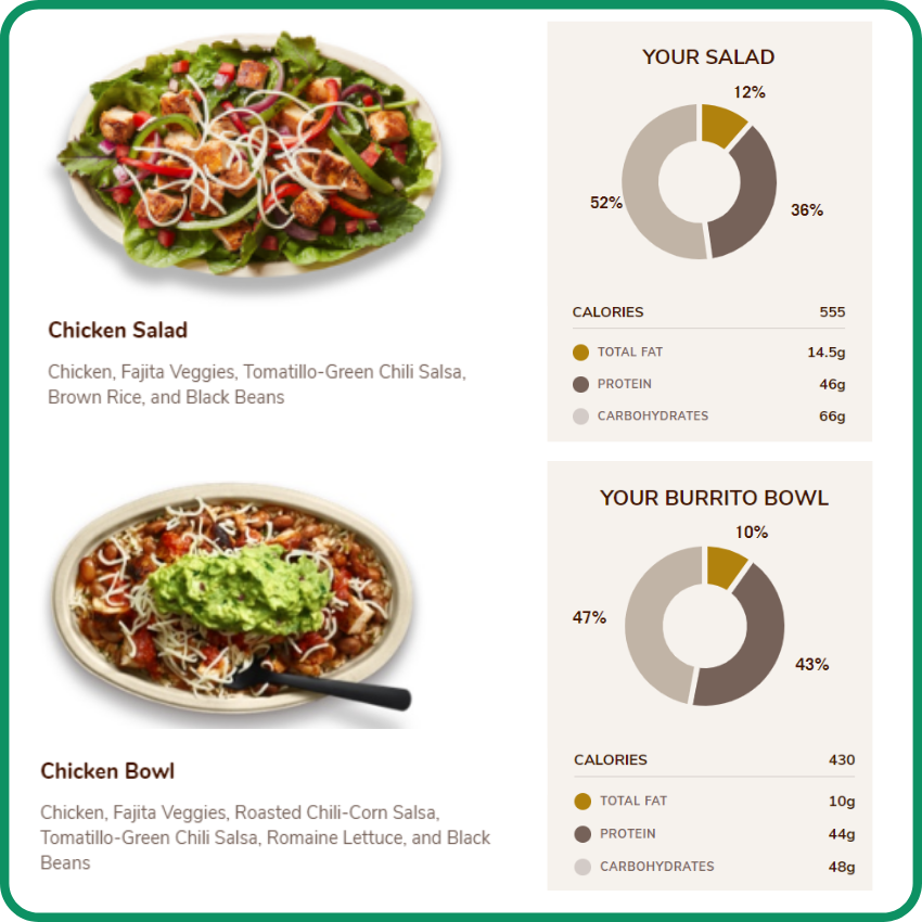 Chipotle good options to stay bariatric friendly