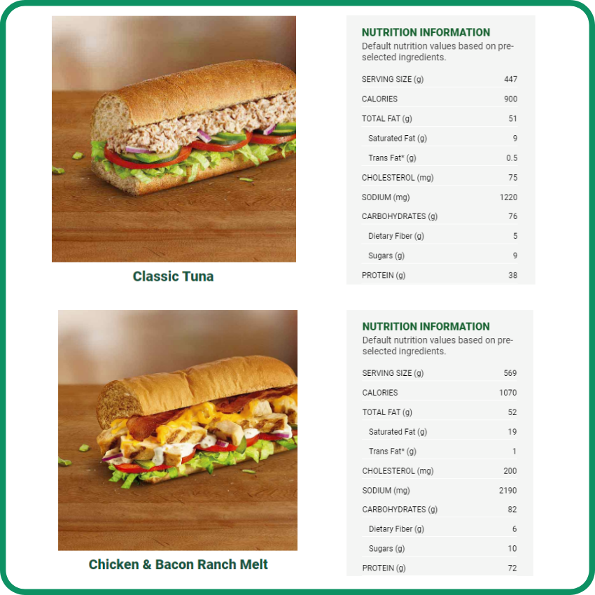 Subway food to avoid to stay bariatric friendly