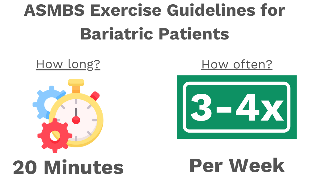 ASMBS-Exercise-Guidelines-for-Bariatric-Patients