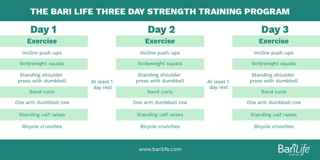 3 day per week post bariatric surgery workout program