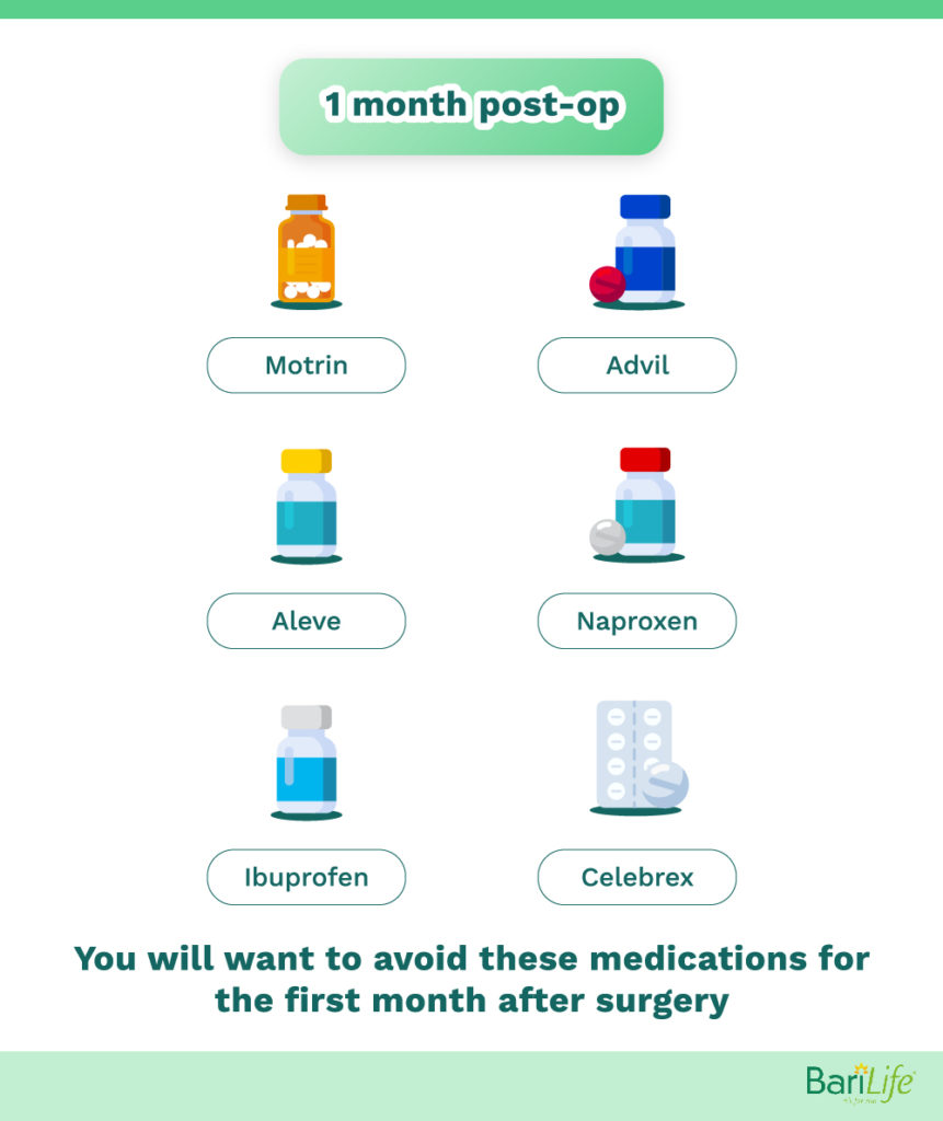 medications to avoid 1 month after gastric sleeve surgery