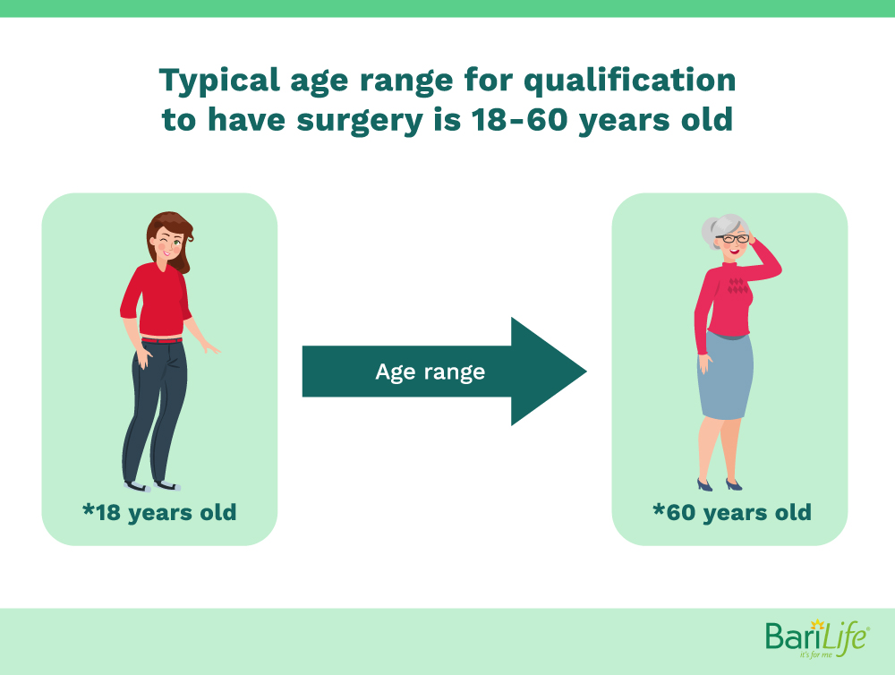 Age range for typical gastric sleeve surgery