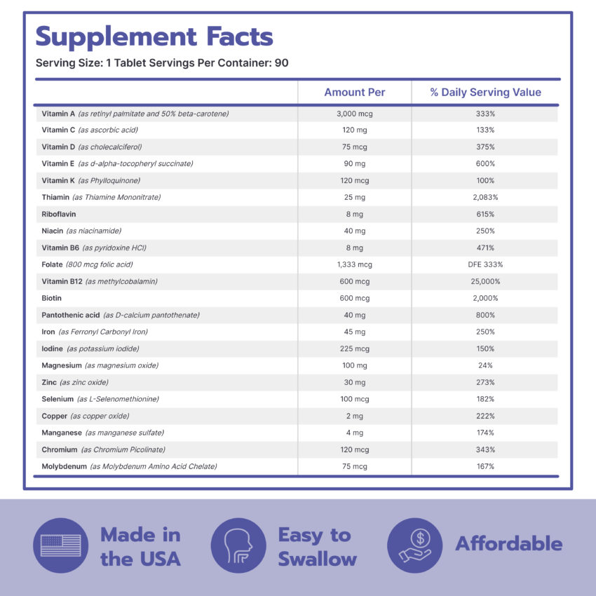 Just One Chewable 90 Count Supplement Facts